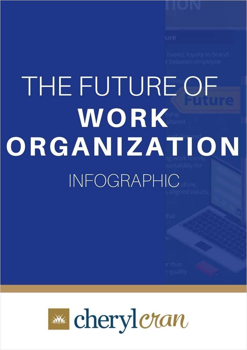 The Future of Work Organization