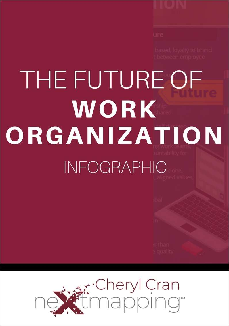 The Future of Work Organization