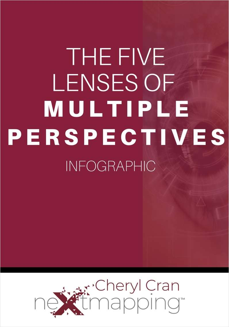 The Five Lenses of Multiple Perspectives