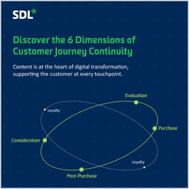 Discover the 6 Dimensions of Customer Journey Continuity