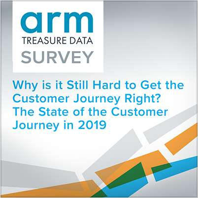 The State of the Customer Journey in 2019