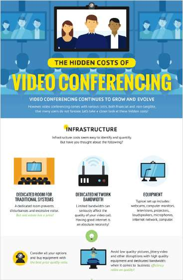 The True Price of Video Conferencing