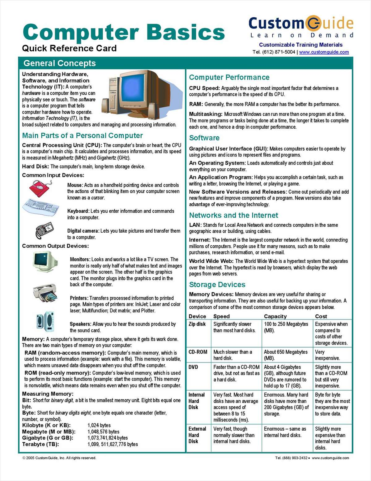 Computer Basics - Free Quick Reference Card