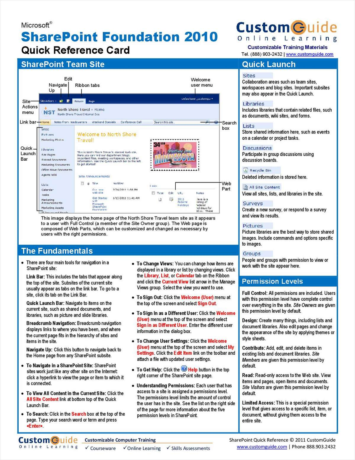 Share Point Foundation 2010 -- Free Quick Reference Card