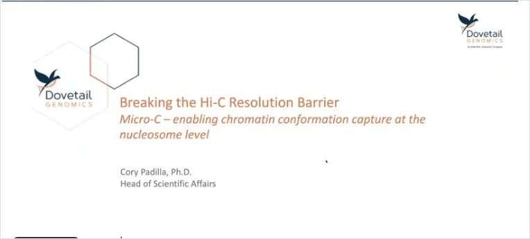 Breaking the Hi-C Resolution Barrier