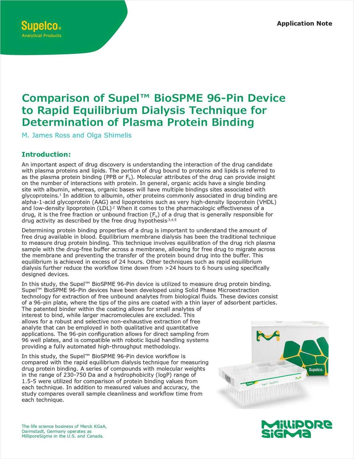 Comparison of Supel BioSPME 96-Pin Device to Rapid Equilibrium Dialysis Technique for Determination of Plasma Protein Binding