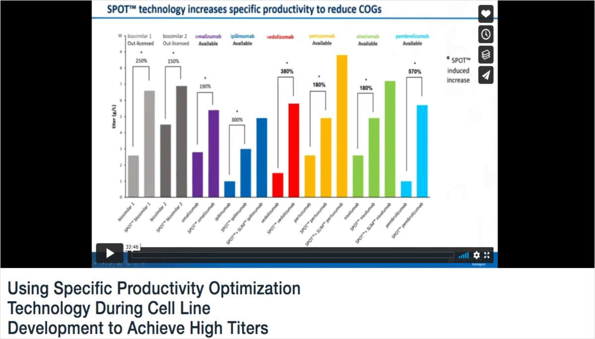 Using SPOT™ & CHO-BC® During Cell Line Development for Titers up to 9 g/L