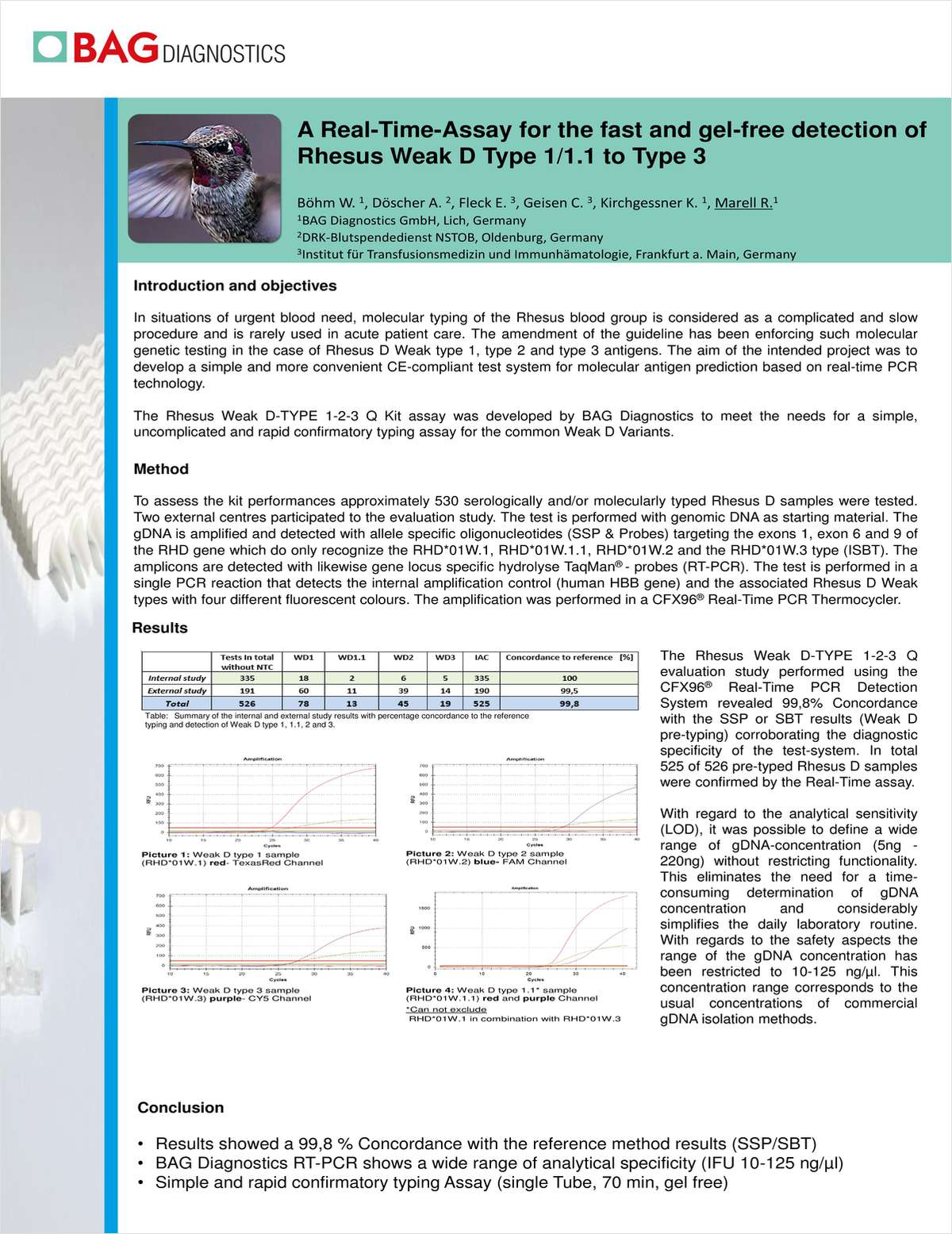 A Real-Time-Assay for the fast and gel-free detection of Rhesus Weak D Type 1/1.1 to Type 3