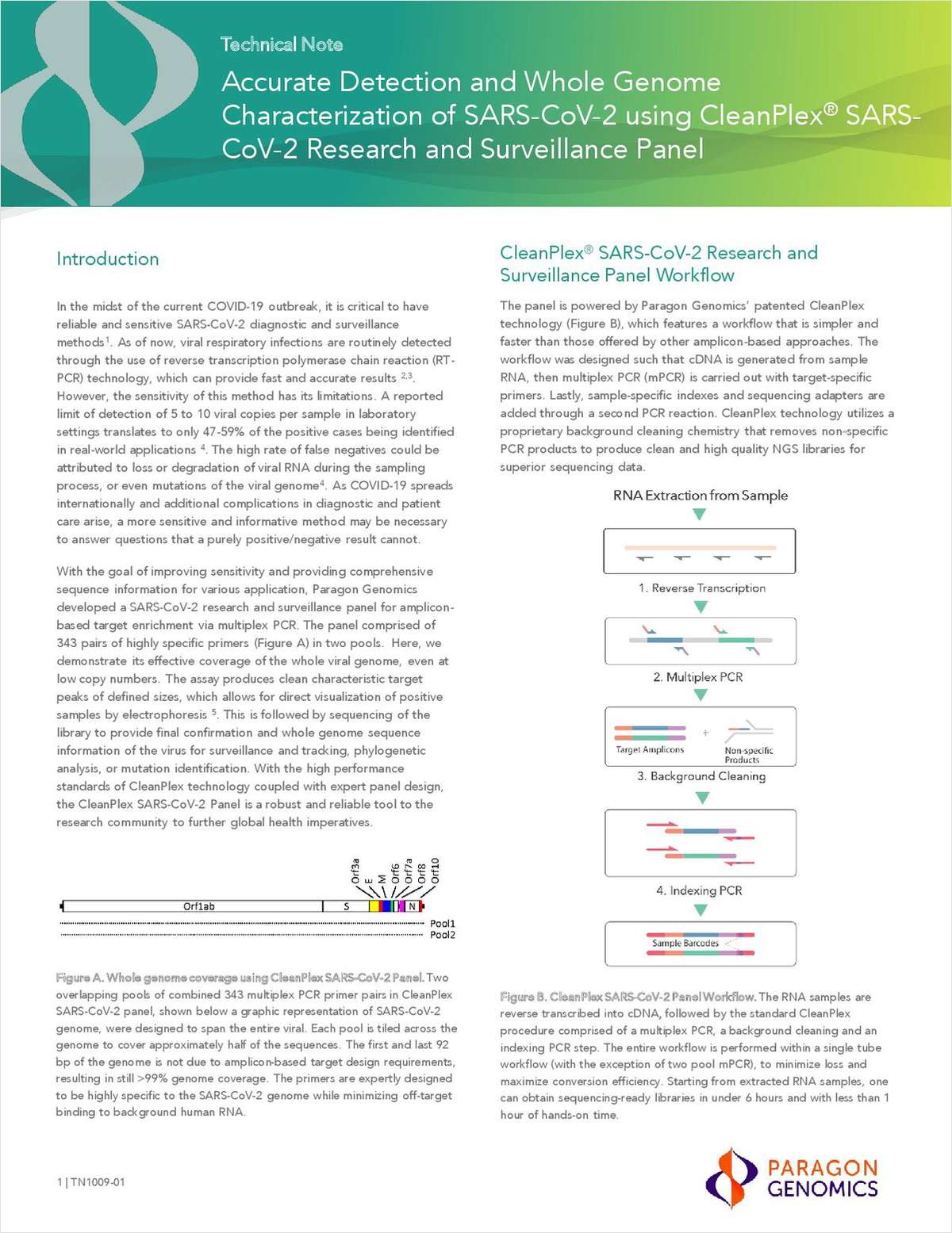 Accurate Detection and Whole Genome Characterization of SARS-CoV-2 using CleanPlex SARSCoV-2 Research and Surveillance Panel