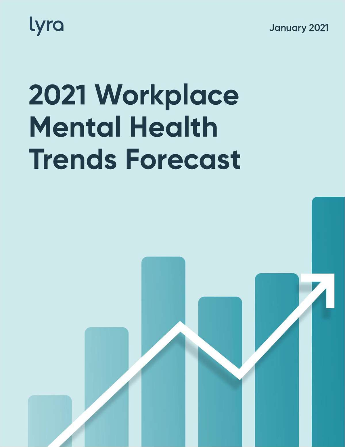 2021 Workplace Mental Health Trends Forecast