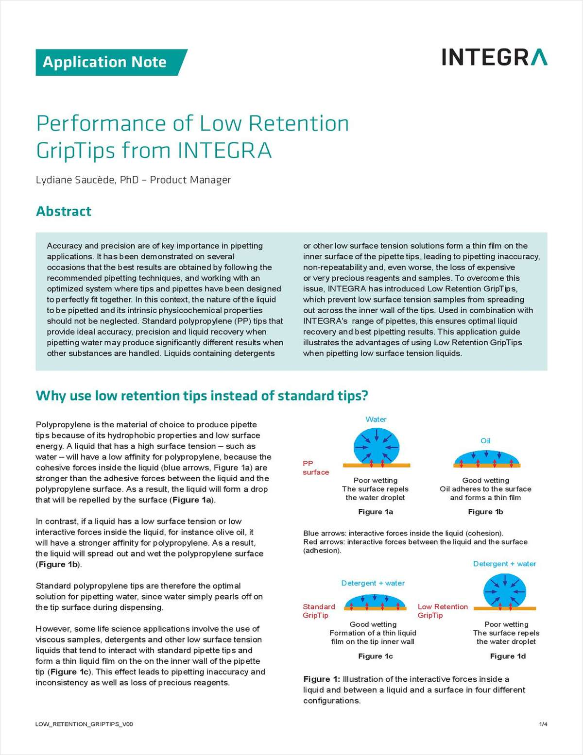 Performance of Low Retention GripTips from INTEGRA