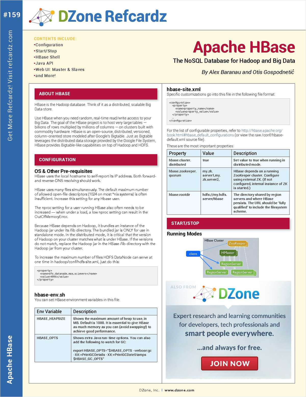 Apache HBase: The NoSQL Database for Hadoop and Big Data