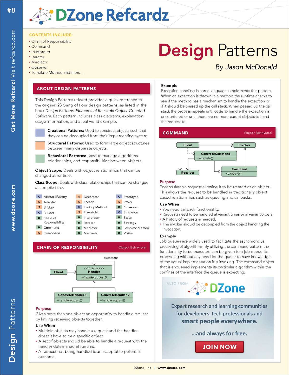 The Essential Design Patterns Cheat Sheet