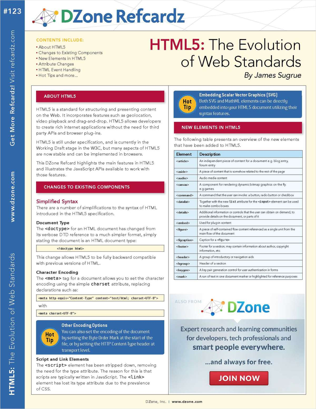 HTML5: The Evolution of Web Standards