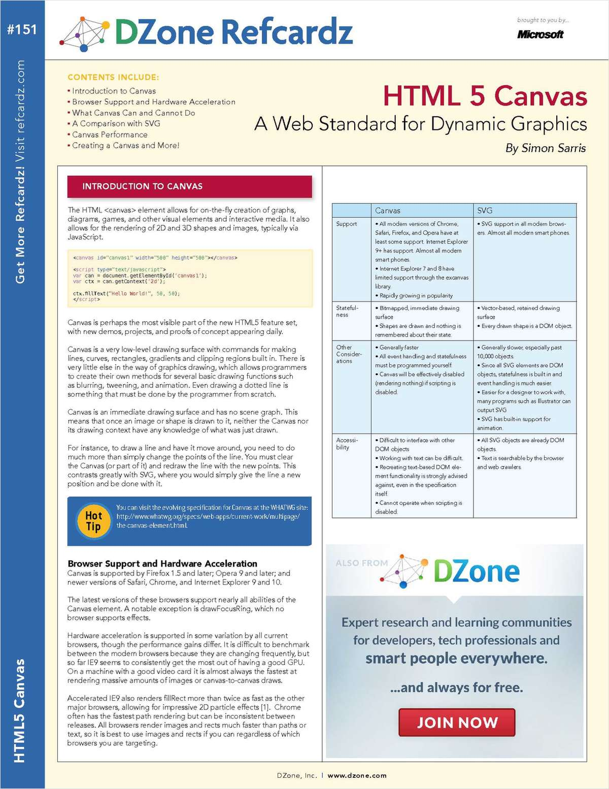 HTML 5 Canvas: A Web Standard for Dynamic Graphics