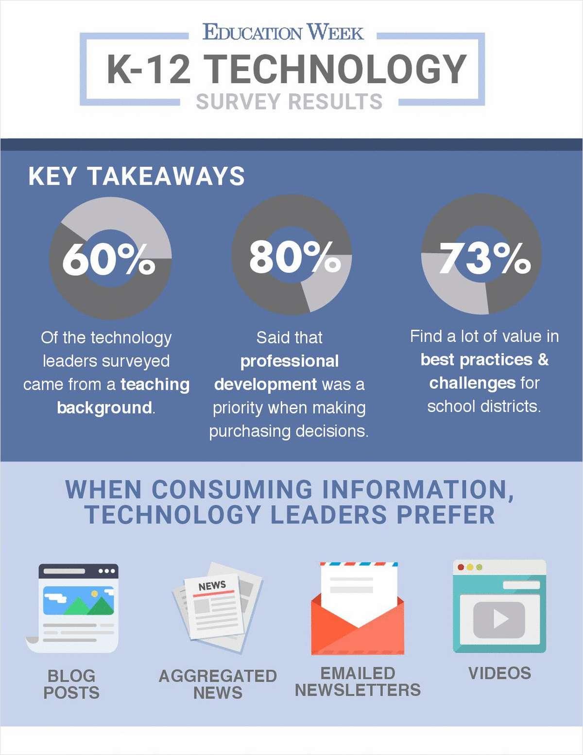 EdWeek Tech Leader Survey Results