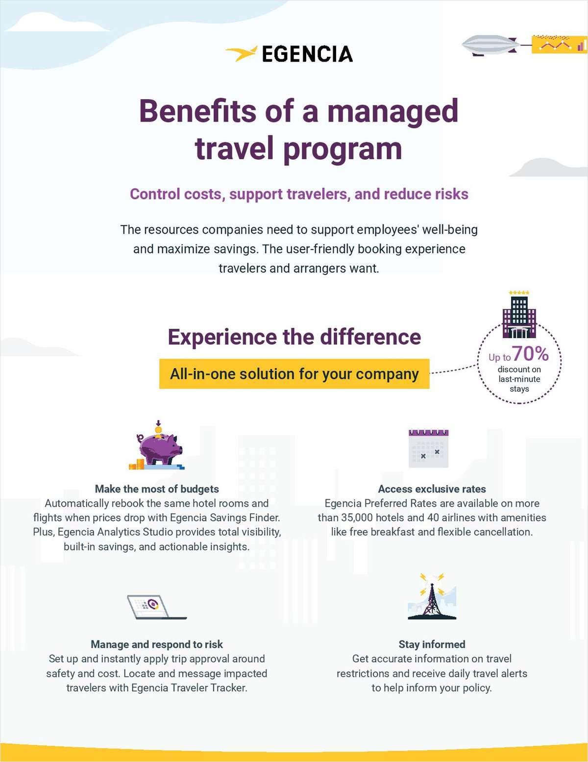 Benefits of a Managed Travel Program