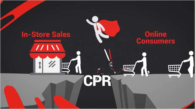 CPR (Cost Per Revenue): The Latest Performance Marketing Platform