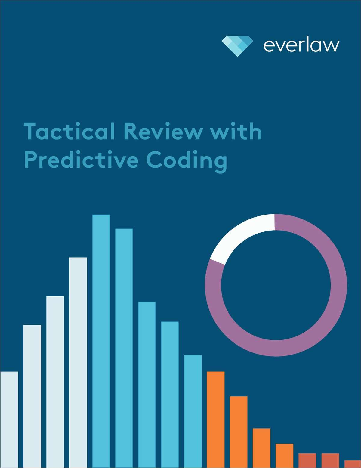 How Predictive Coding Enables Tactical Review in eDiscovery