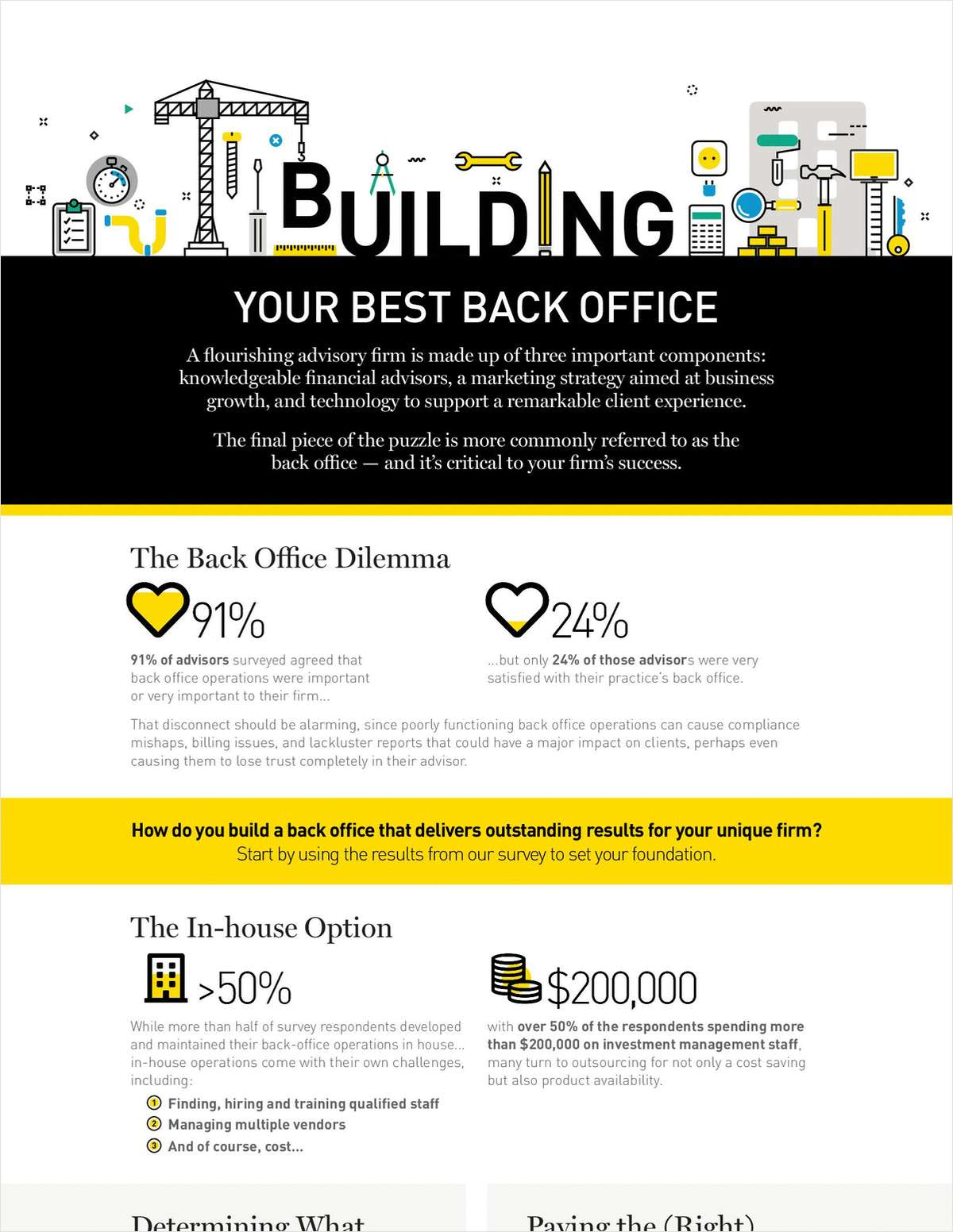 Building Your Best Back Office