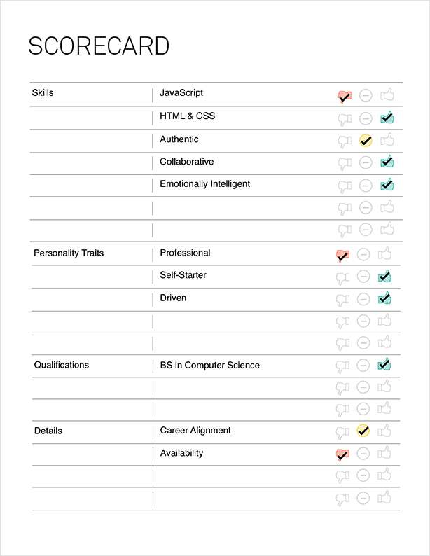 A Free Candidate Scorecard Template for Better Hires and Feedback