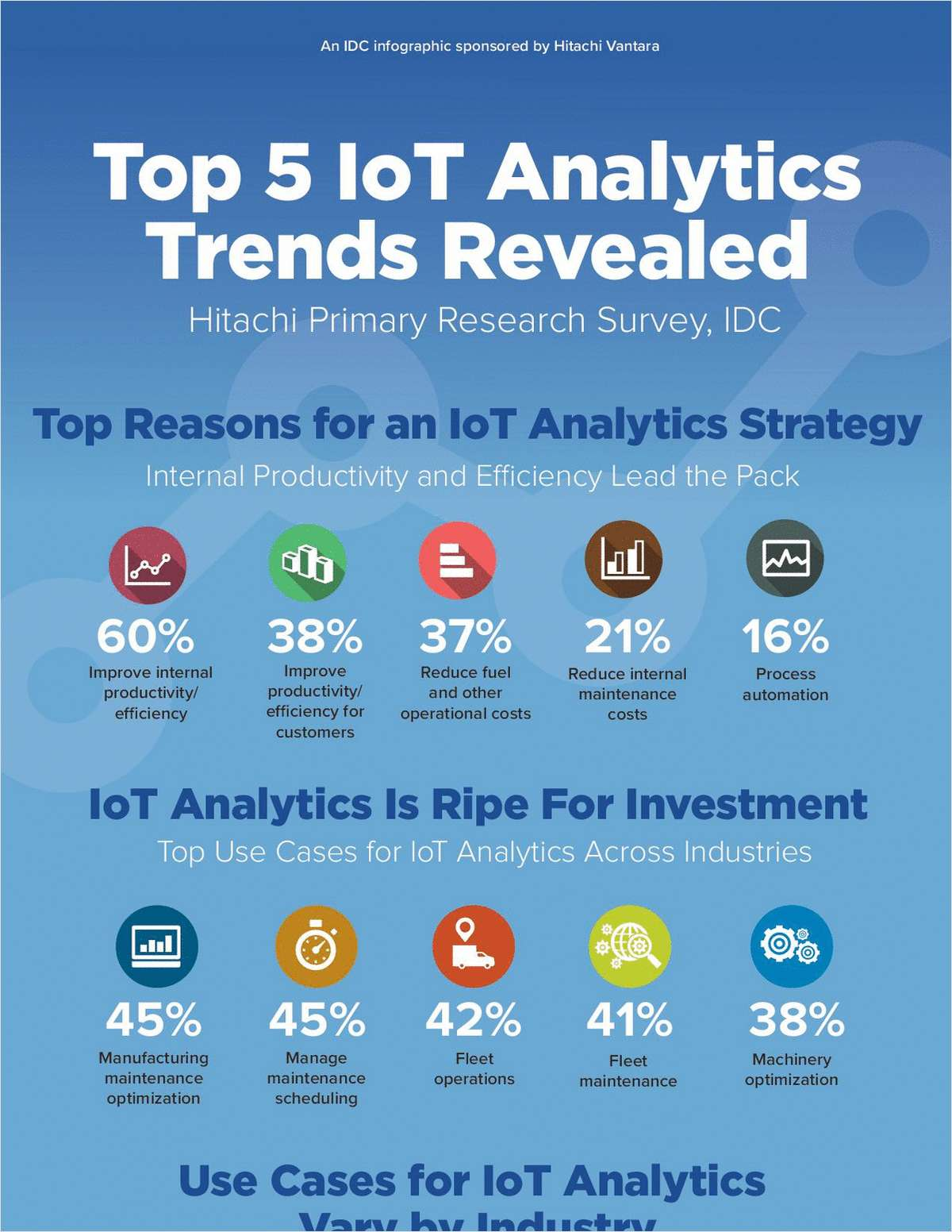 Top Five IoT Analytics Trends Revealed