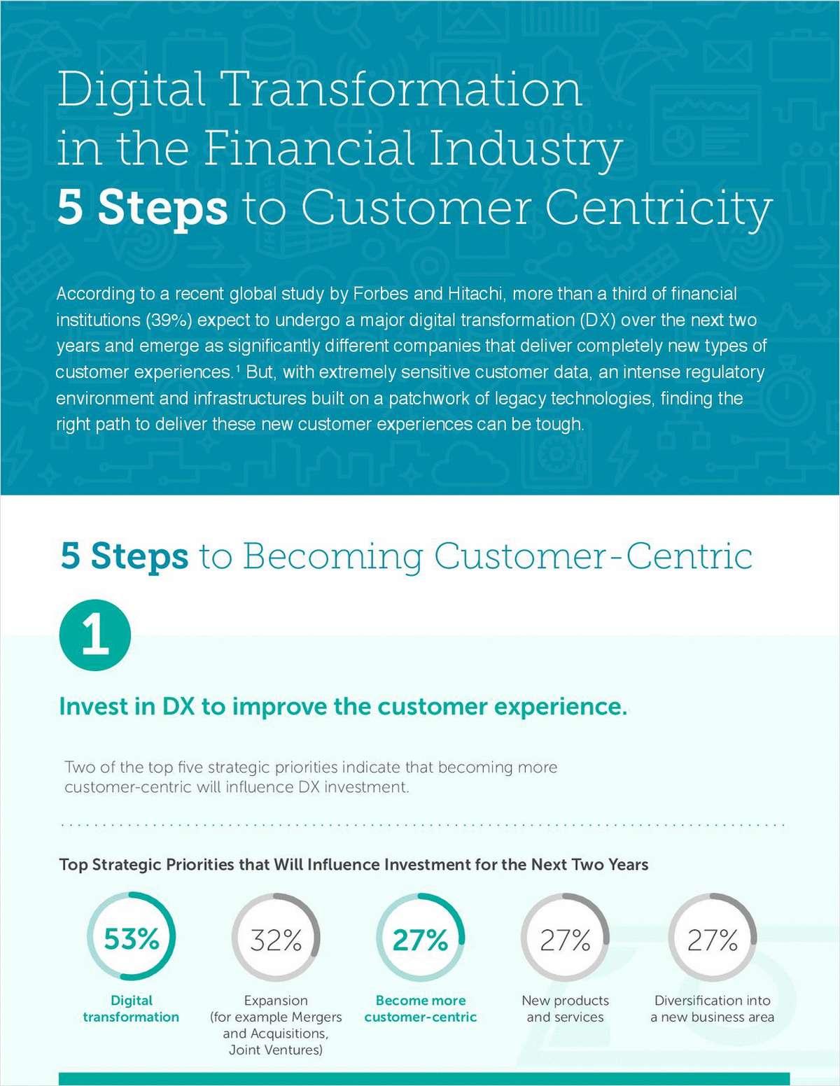 Digitally Transform: 5 Steps to Financial Services Customer-Centricity