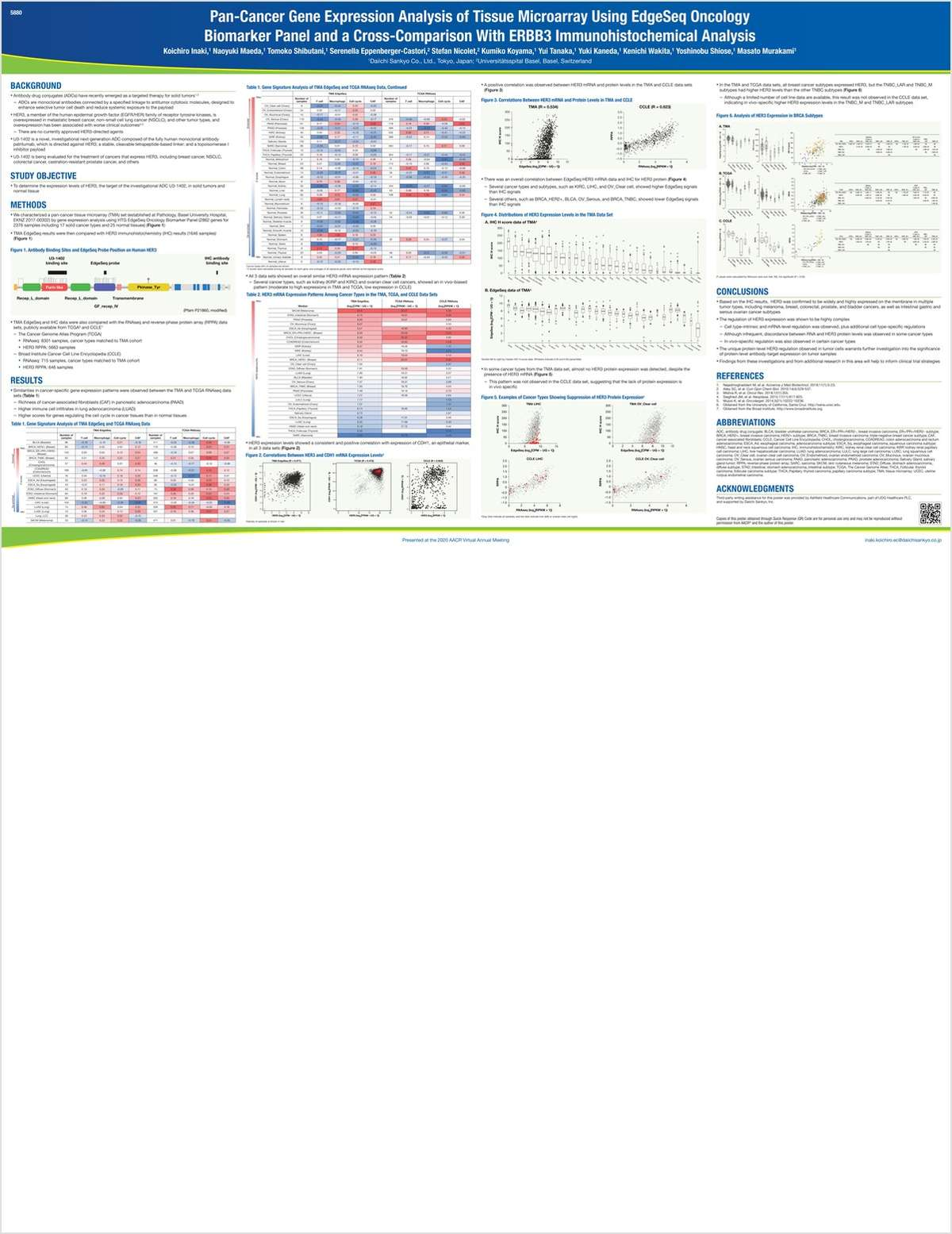 Pan-Cancer Gene Expression Analysis of Tissue Microarray Using EdgeSeq Oncology Biomarker Panel and a Cross-Comparison with ERBB3 Immunohistochemical Analysis