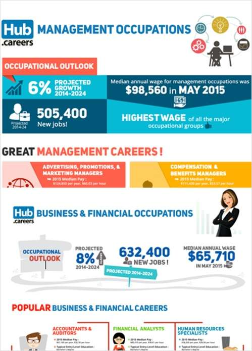 2 Business Careers Infographics