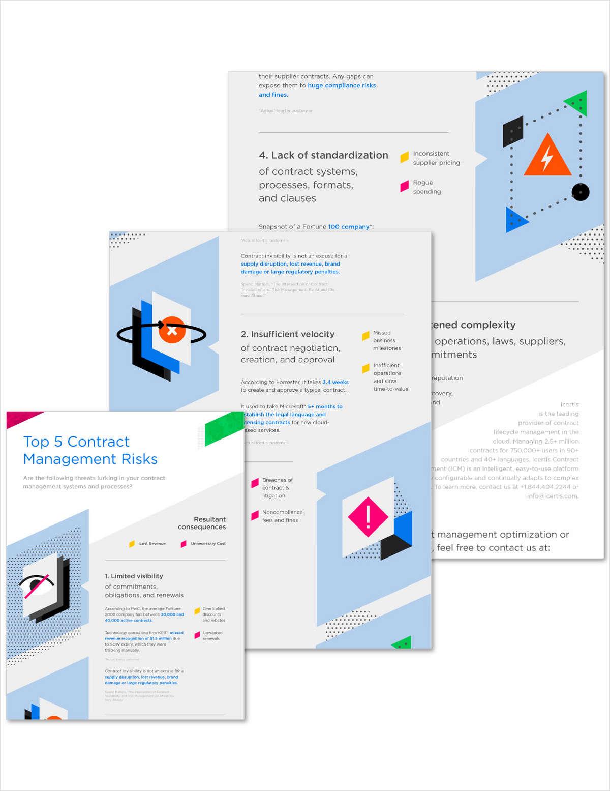 Top 5 Contract Management Risks