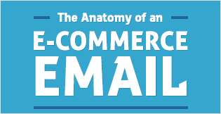 The Anatomy of an E-Commerce Email