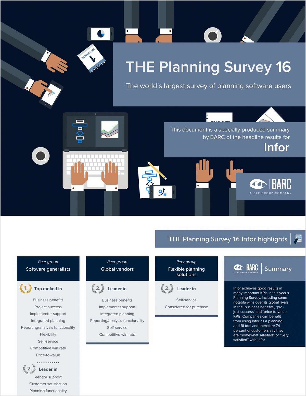 Infor in THE Planning Survey 16, BARC