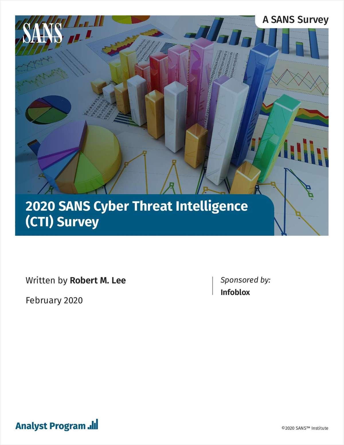 2020 SANS Cyber Threat Intelligence Survey