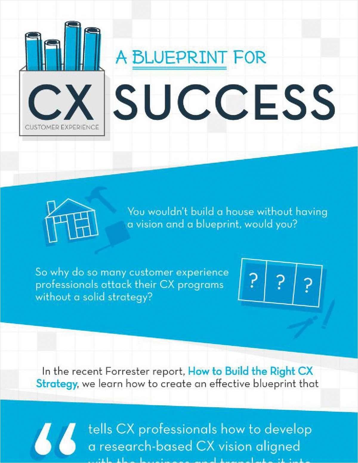 A Blueprint for CX Success