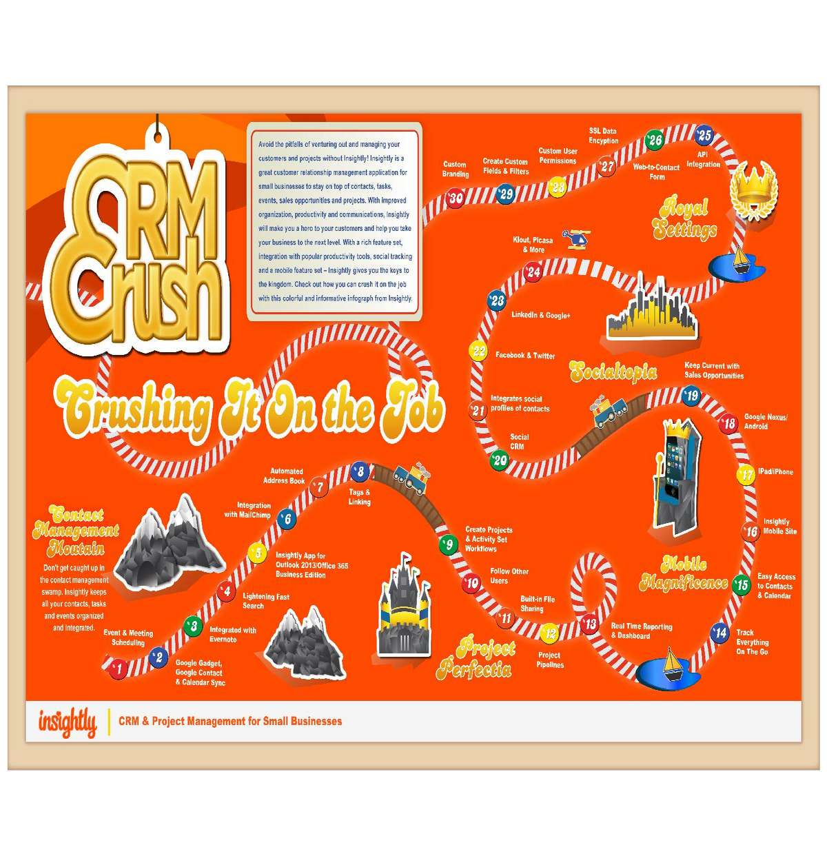 You've Heard of Candy Crush, Now Check out CRM Crush!