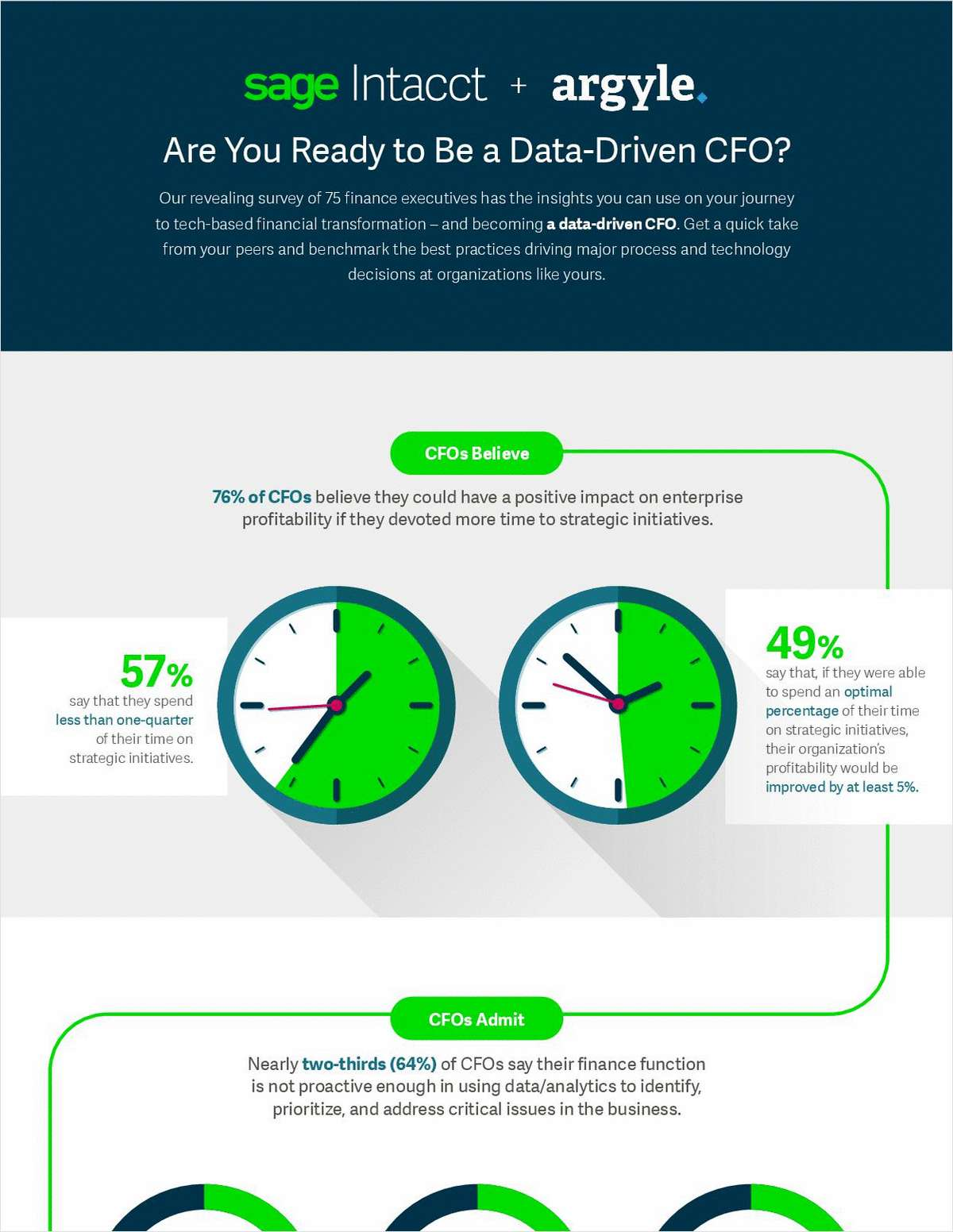 Are You Ready to be a Data-Driven CFO?