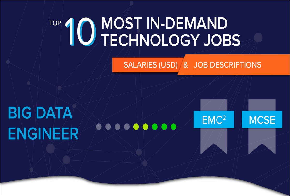 salaries for top 10 IT jobs