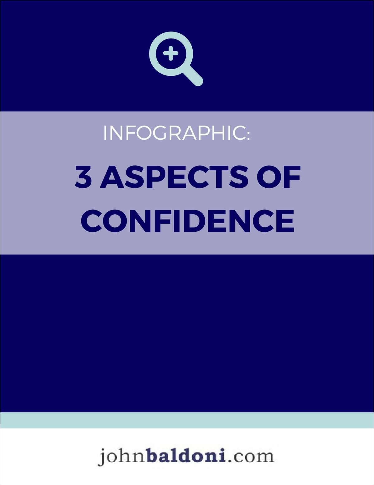 3 Aspects of Confidence