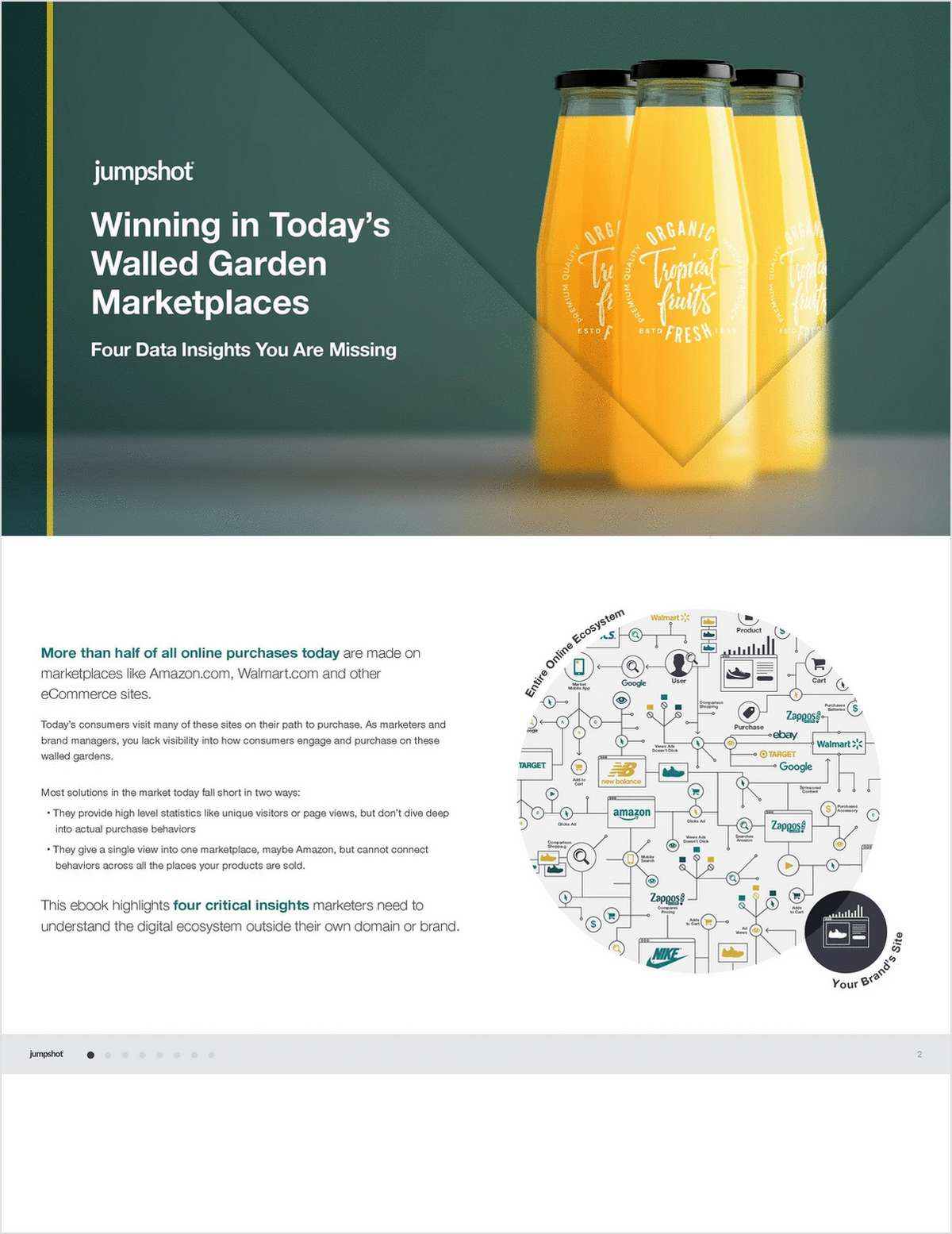 Winning in Today's Online Marketplaces