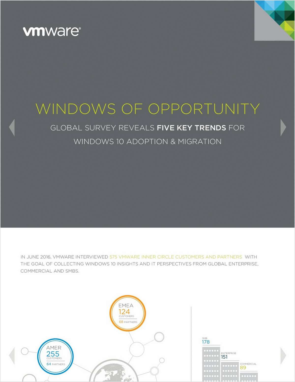 Windows of Opportunity Global Survey Reveals 5 Key Trends for Windows 10 Adoption and Migration