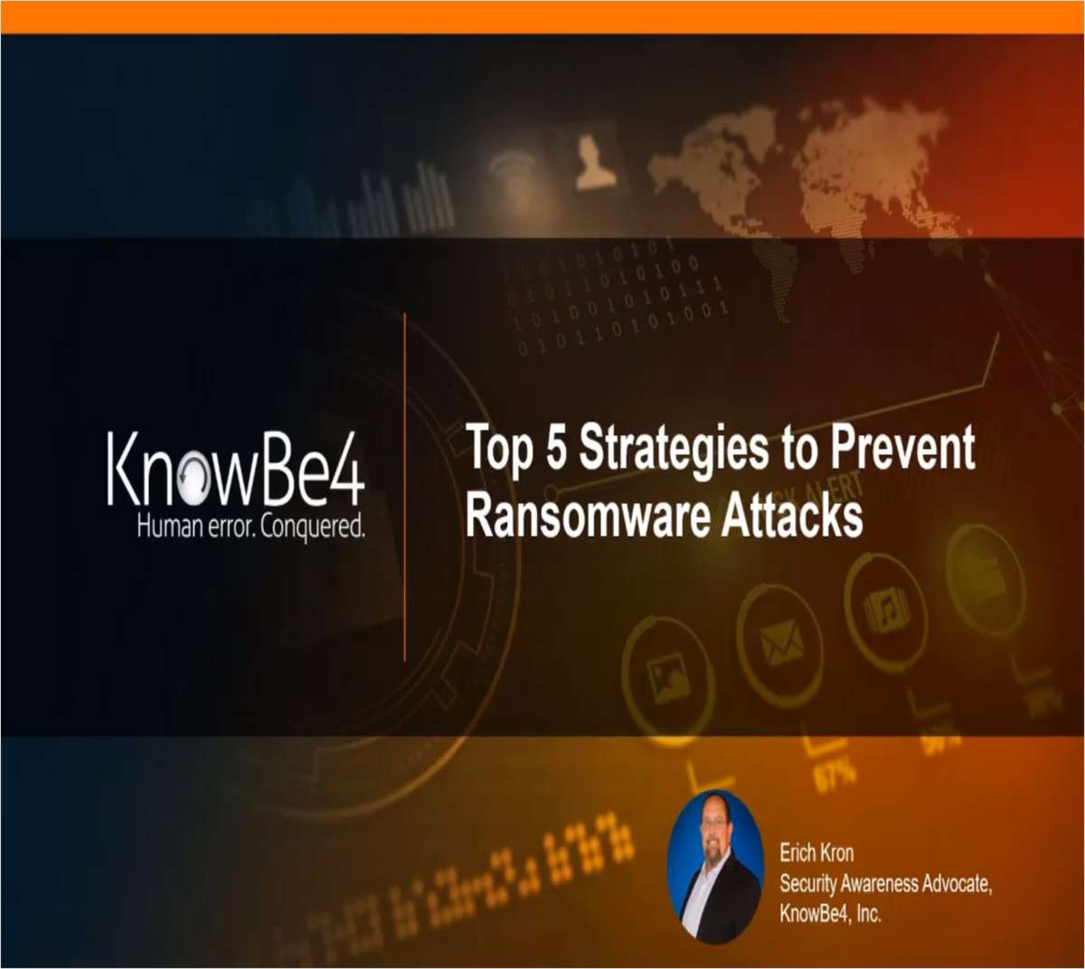 Knowbe4 Business