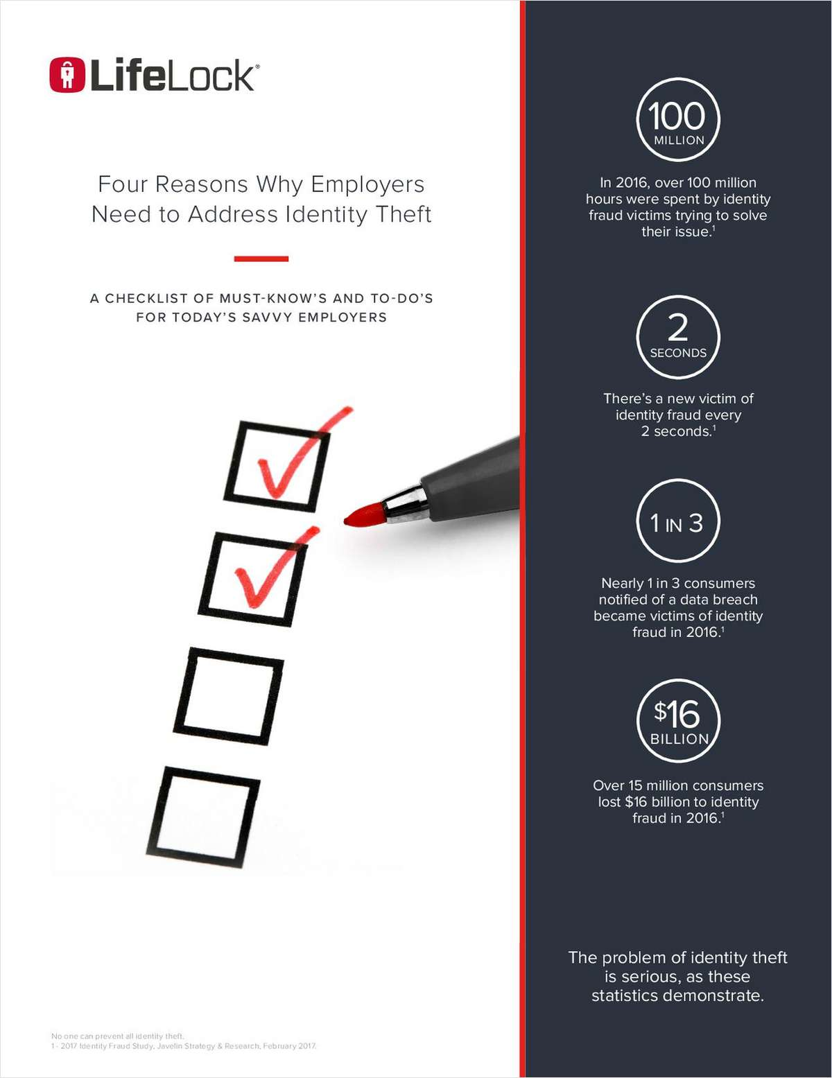 Four Reasons Why Employers Need to Address Identity Theft