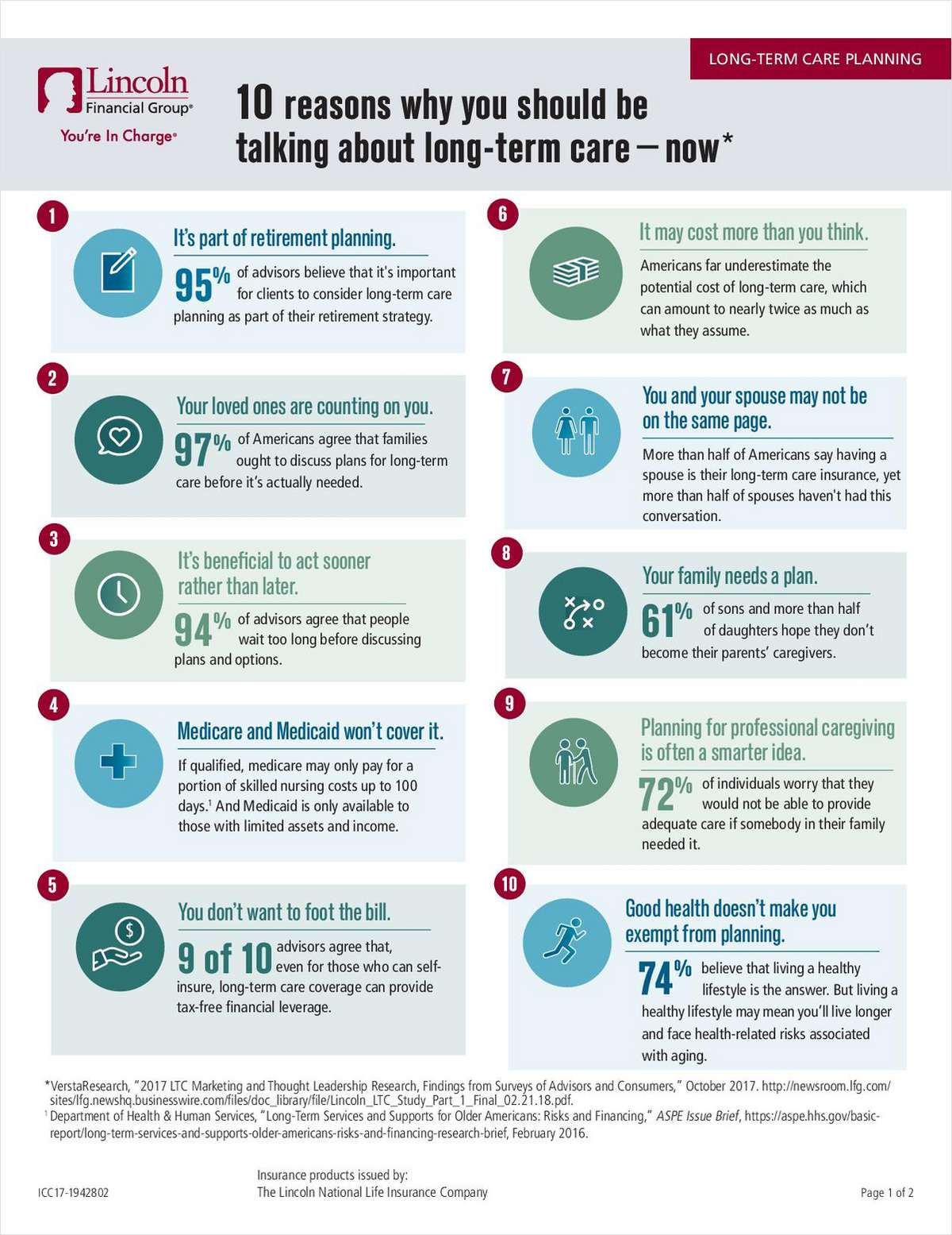 10 Reasons Why You Should Be Talking About Long-Term Care -- Now