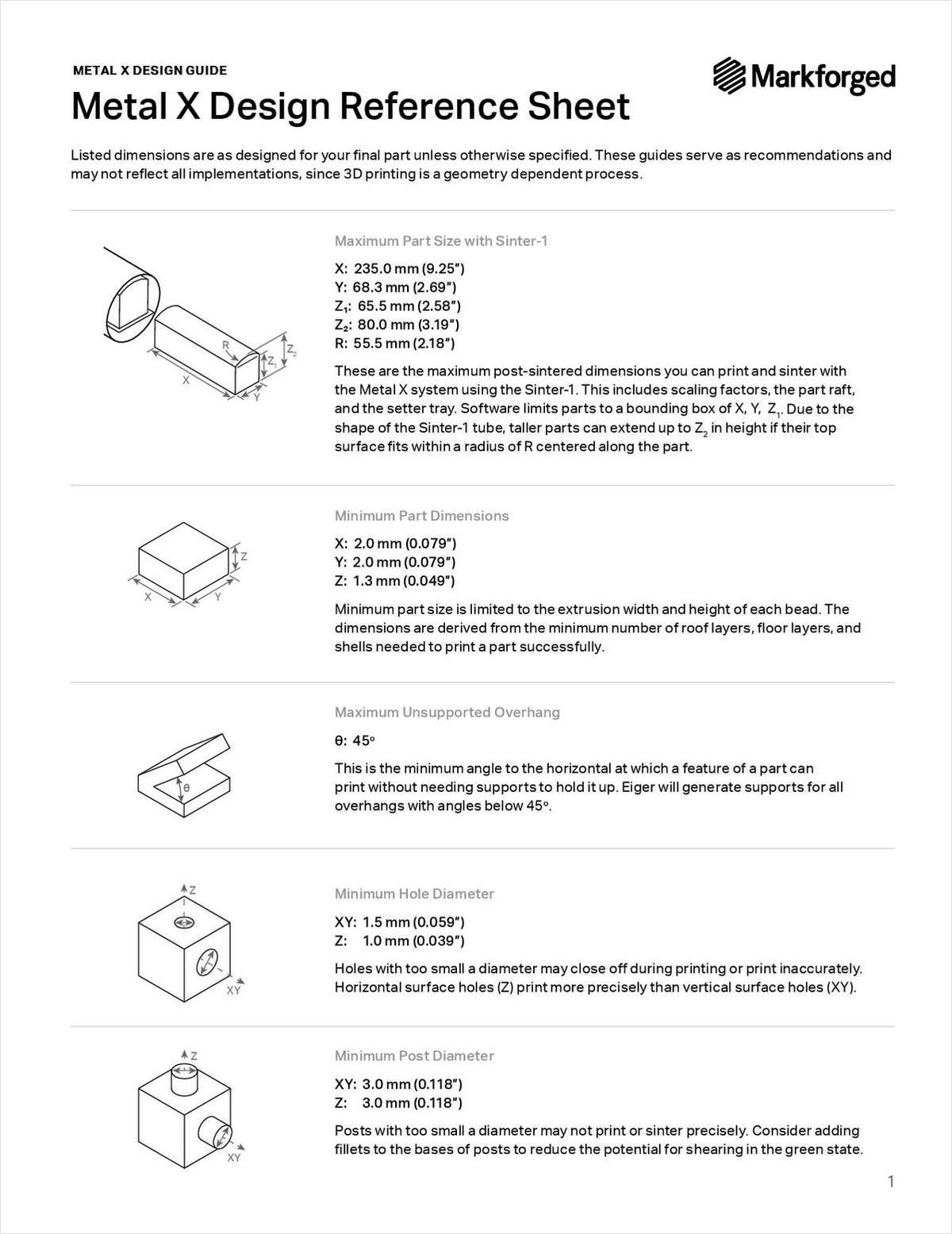 Design Guide for Metal 3D Printing