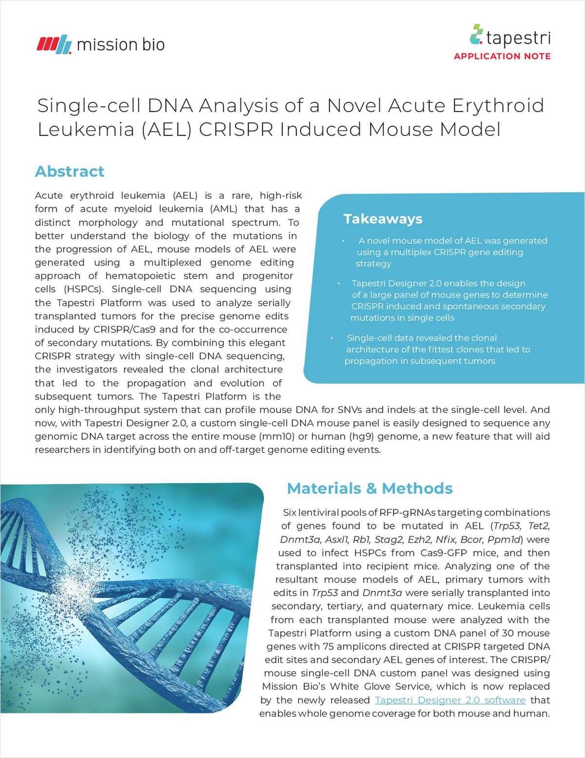 Single-cell DNA Analysis of a Novel Acute Erythroid Leukemia (AEL) CRISPR Induced Mouse Model