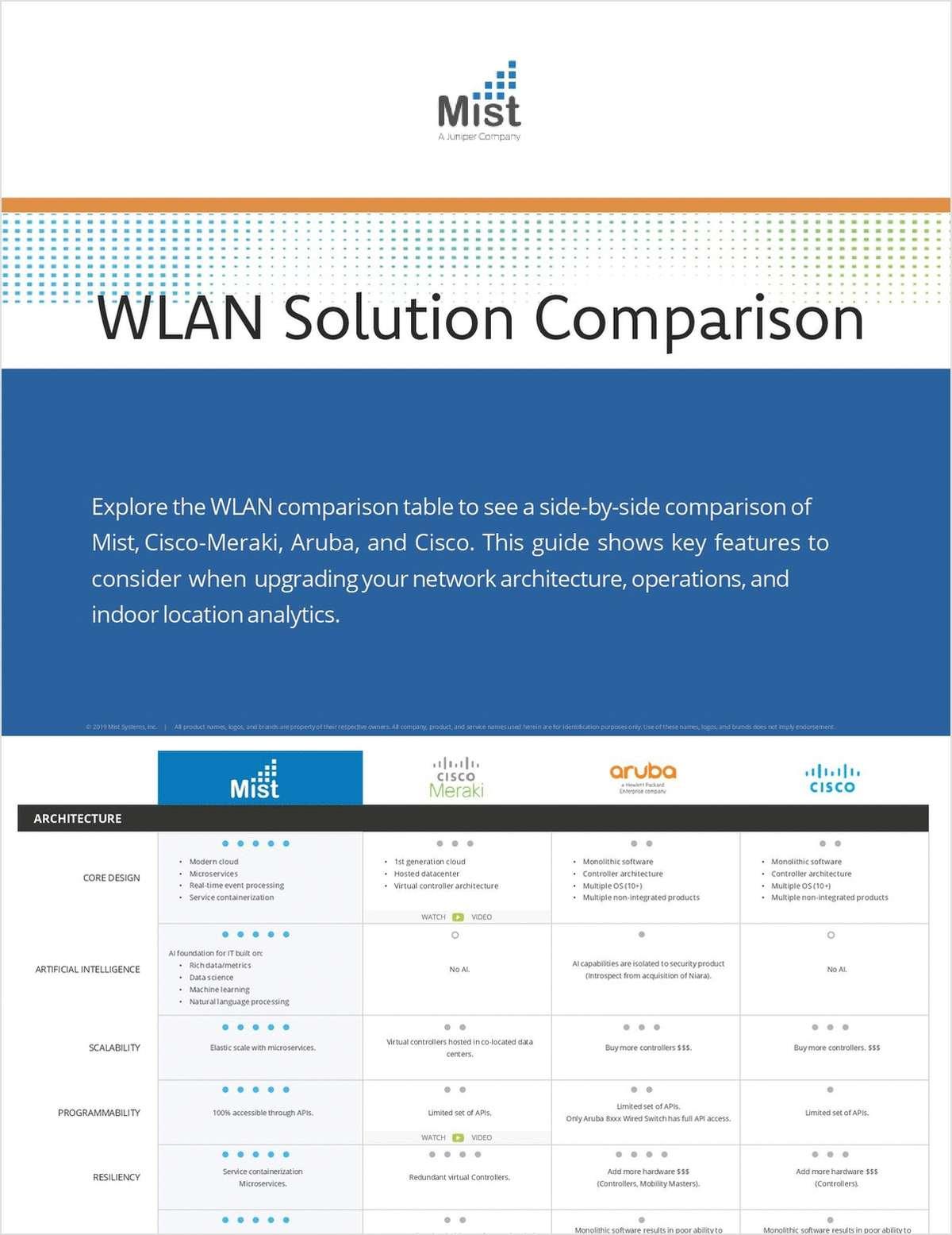 WLAN Solution Comparison
