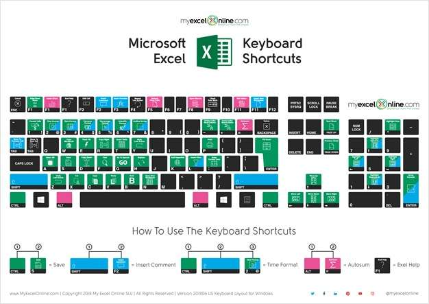 Microsoft Excel Keyboard Shortcuts