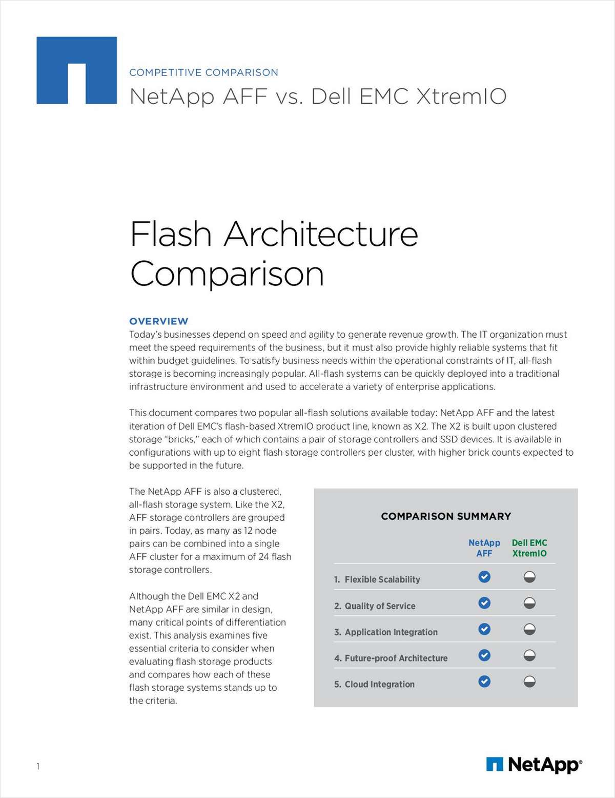 Flash Architecture Comparison: NetApp AFF vs. Dell EMC XtremIO