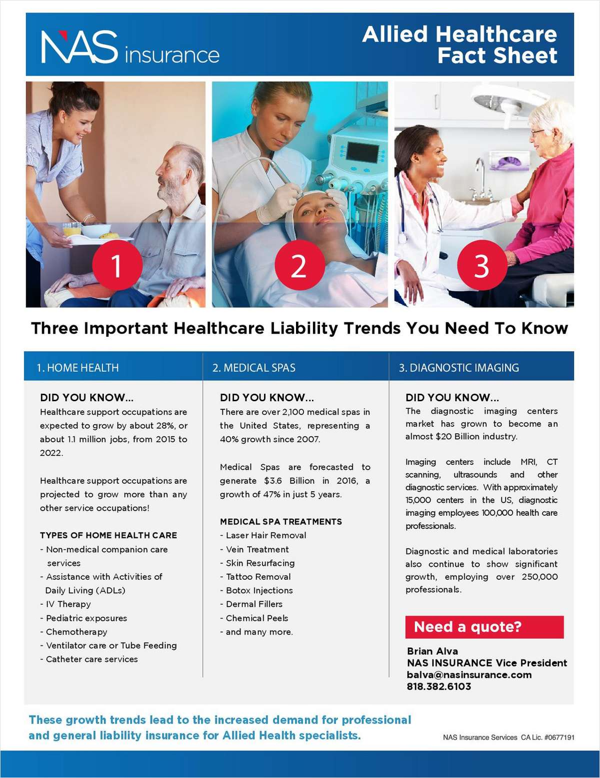 3 Healthcare Liability Trends You Need to Know