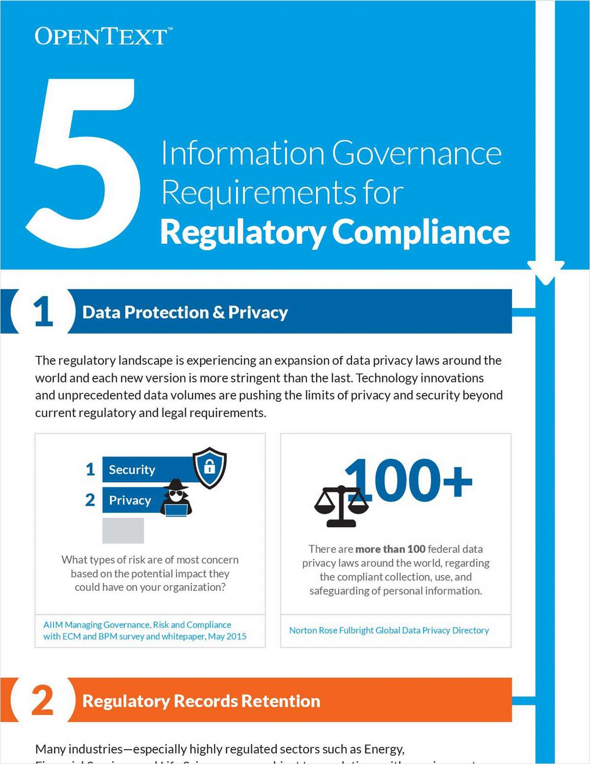 5 Information Governance Requirements for Regulatory Compliance